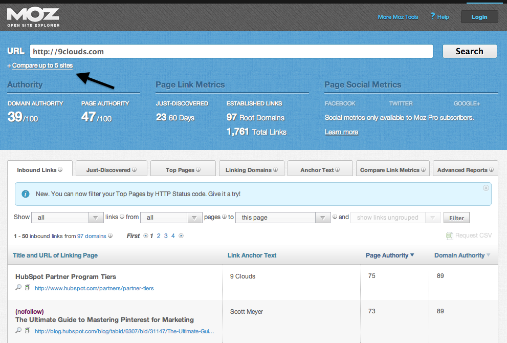 All profile monitoring view wizard to see online/offline status of websites